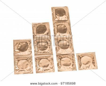Golden condoms