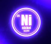 Nickel Chemical Element. Sign With Atomic Number And Atomic Weight. Chemical Element Of Periodic Tab poster