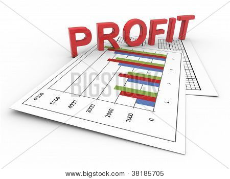3D Text Profit On Chart