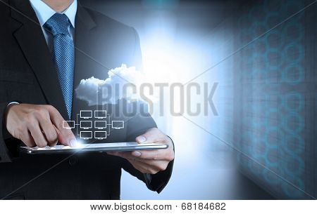 Businessman Working With A Cloud Computing Diagram On The New Computer Interface
