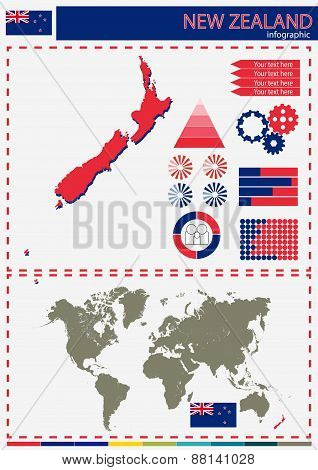 Vector New Zealand Illustration Country Nation National Culture Concept