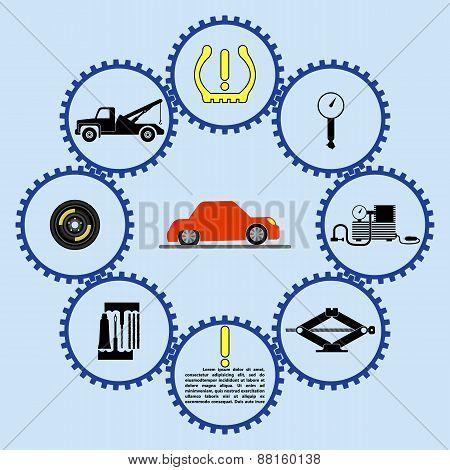 Flat Tire Flow Chart.