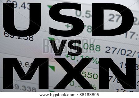 US dollar versus Mexican peso