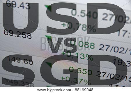 US dollar versus Singapore dollar
