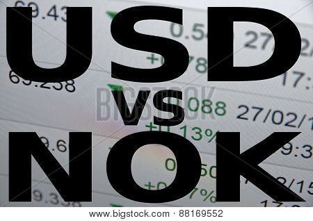 US dollar versus Norwegian krone