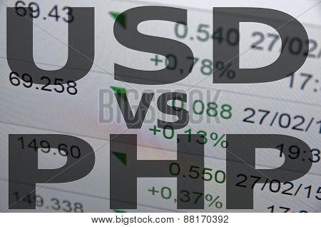 US dollar versus Philippine peso