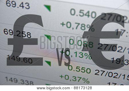 Pound versus Euro.