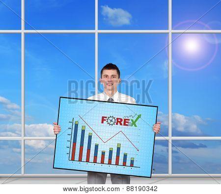 Decreasing Chart