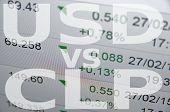 picture of pesos  - US dollar versus Chilean peso  - JPG
