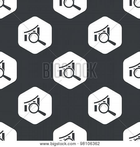 Black hexagon graphic examination pattern