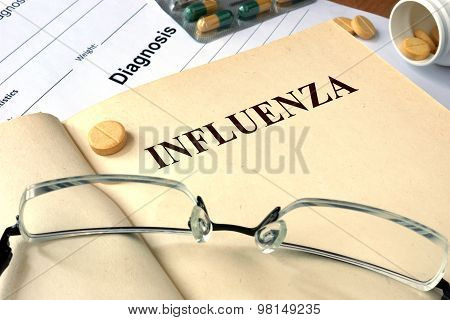 Word   Influenza (flu). Medical concept.