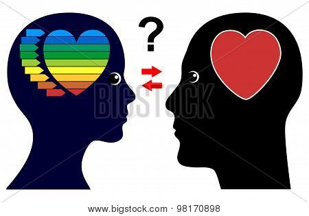 Gender Difference In Love