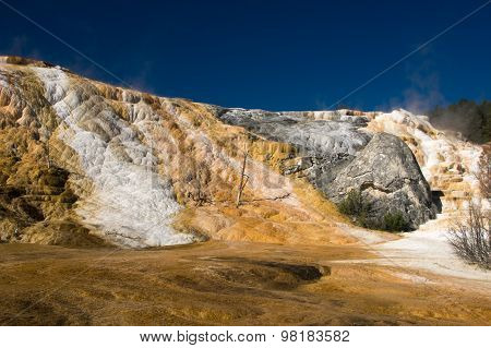 Geology Of Thermal Hot Springs At Mammoth Yellowstone