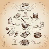 ������, ������: Simple Apple pie recipe Step by step