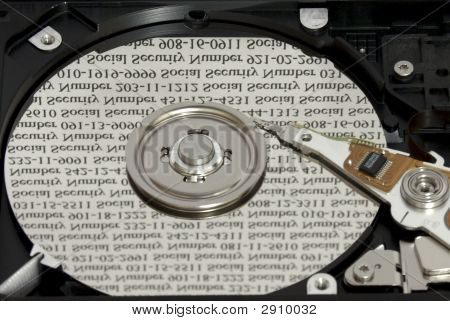 Social Security Numbers On Hard Drive Plate