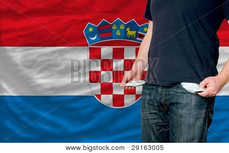 Recession Impact On Young Man And Society In Croatia