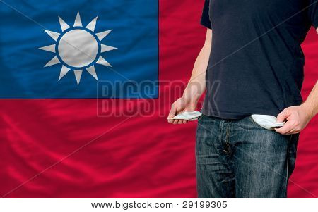 Recession Impact On Young Man And Society In Taiwan