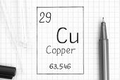 The Periodic Table Of Elements. Handwriting Chemical Element Copper Cu With Black Pen, Test Tube And poster