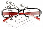 Постер, плакат: Очки для чтения с глаз диаграммы