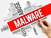 Malware Word Cloud Collage, Computer Business Concept Background poster