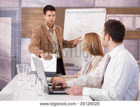 Confident young businessman presenting to colleagues, using whiteboard.