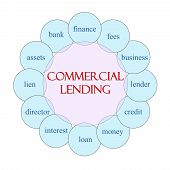 stock photo of lien  - Commercial Lending concept circular diagram in pink and blue with great terms such as finance fees lender and more - JPG