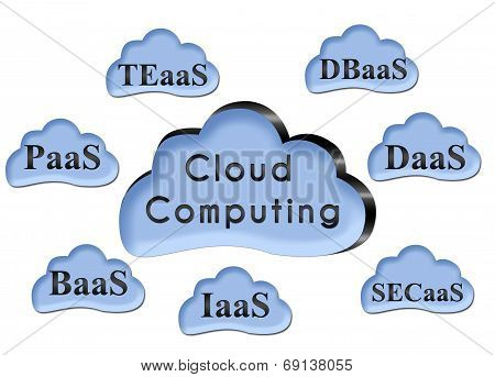 Cloud Computing Clouds Group