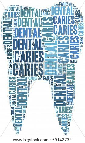 Tag Cloud Illustration Related To Teeth Care