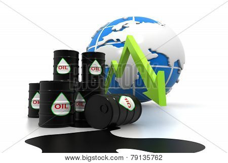 oil Market Crash
