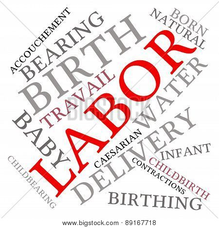 Labor and Birth Word Cloud