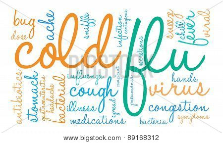 Flu Word Cloud