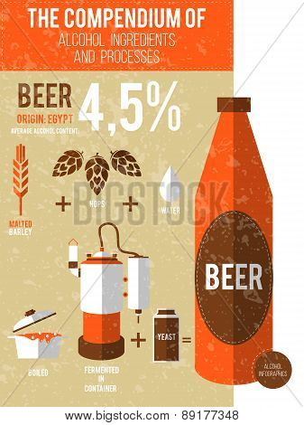 Vector Illustration - A Compendium Of Alcohol Ingredients And Processes. Beer Info Graphic Backgroun