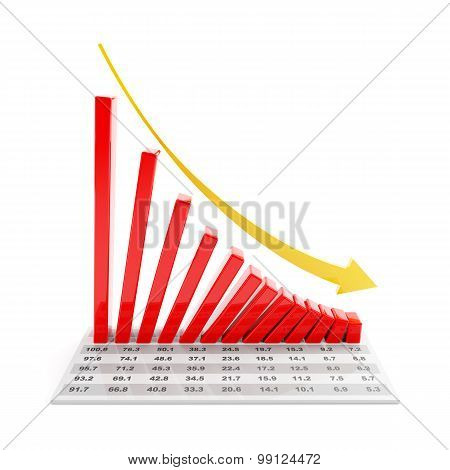 Bar graph showing falling trend, 3d render