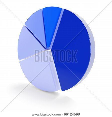 Vertical 3d pie chart