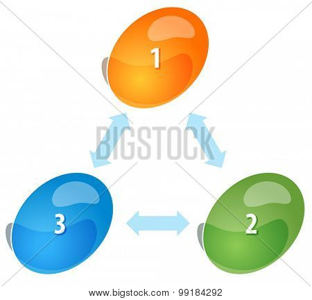 Blank business strategy concept infographic diagram illustration Oval Cycle Three