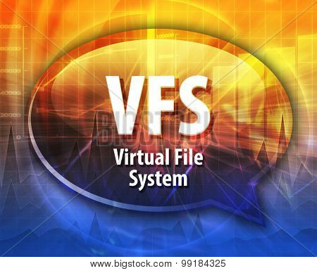 Speech bubble illustration of information technology acronym abbreviation term definition VFS Virtual File System