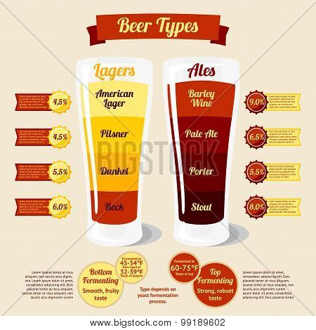 Types of beer infographic, with places for your text or prices. Vector