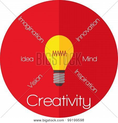 Illustration Vector Graphic Creativity And Ideas