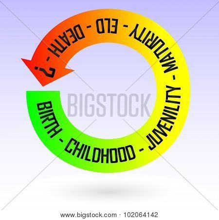 Life Loop. Vector Concept Image.