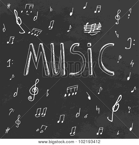 Music Formula Board