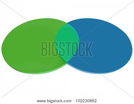 Two circles overlapping to illustrated shared or common properties, interests or characteristics, with black space for your copy, message or text