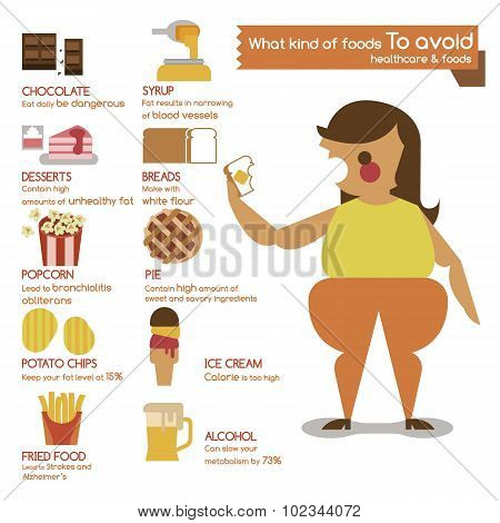 What kind of foods to avoid