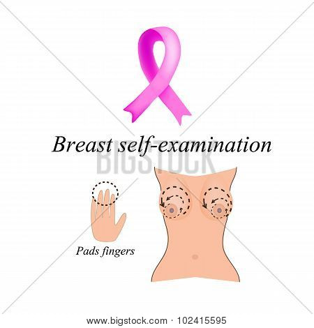 Breast self-examination. The fight against breast cancer. Diagnosis of breast cancer. The fight agai