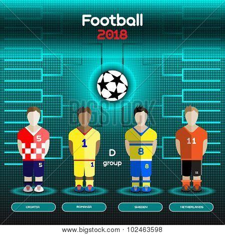 World Cup Team Scoreboard. Croatia, Romania, Sweden, Netherlands.