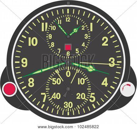 Vector clock.