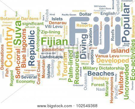 Background concept wordcloud illustration of Fiji