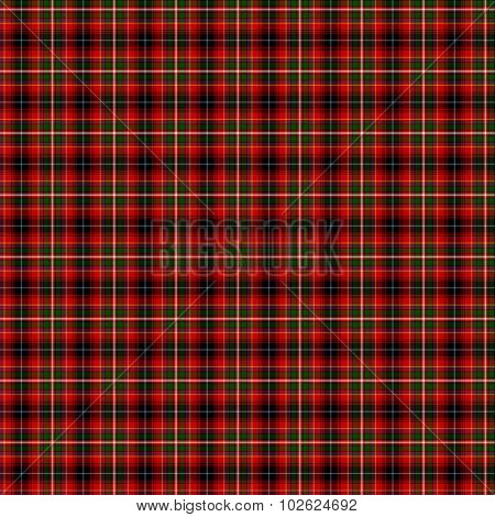 Clan Innes Of Moray Tartan