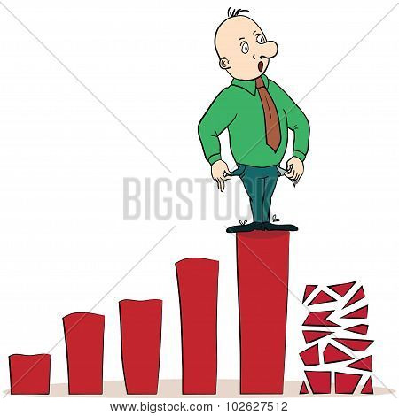 frightened businessman on a chart going down, Cartoon vector illustration