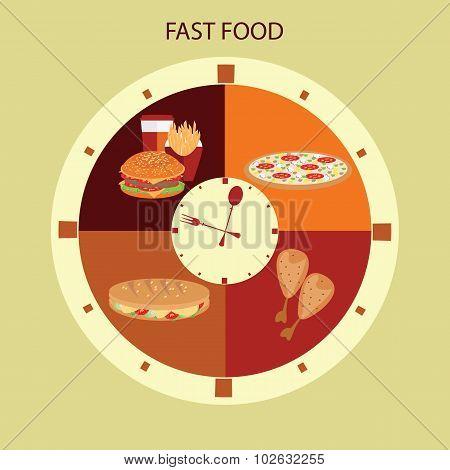 Fast Food .