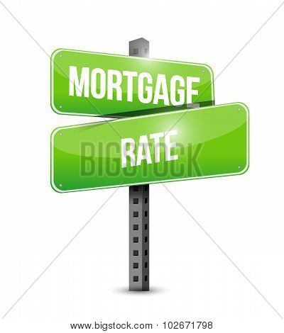 Mortgage Rate Street Road Sign Concept